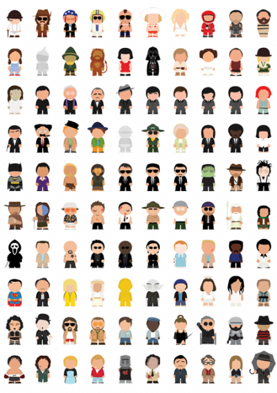 100 Best Known Movie Icons